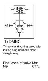 Esquema de válvula neumática de 3 vías