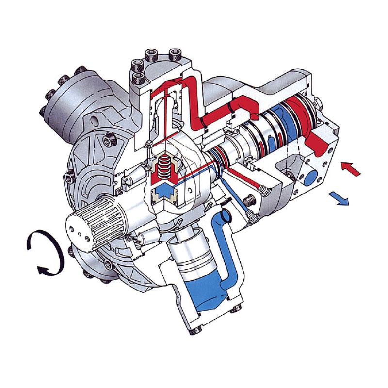 interior imagen motor hidráulico