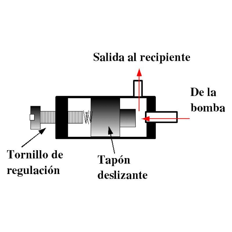 válvula de descarga imagen producto hidráulica sumifluid